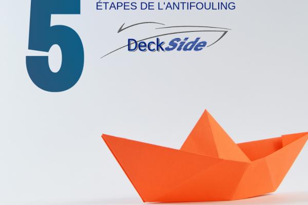 Les 5 étapes d'application de l'antifouling pour votre bateau